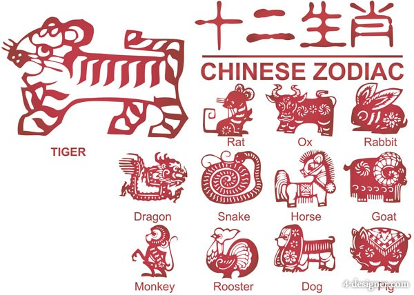new version of 12 zodiac paper cutting pattern vector material