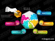 Charts of various types of vector material  1
