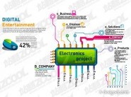 Charts of various types of vector material  16