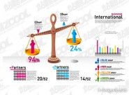 Charts of various types of vector material  19