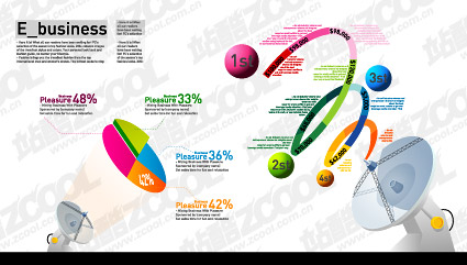 Charts of various types of vector material  25