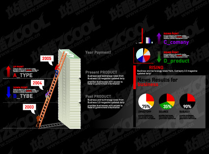 Various types of statistical charts vector material  50