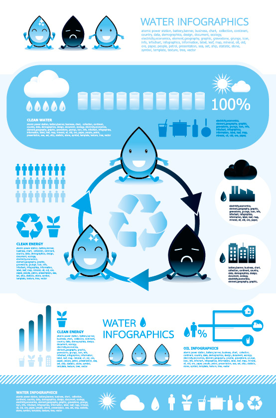 Water droplets cycle diagram Vector
