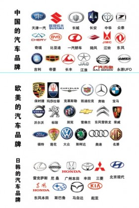 A variety of automotive logo psd material