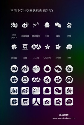 Commonly used Chinese social networking site icon psd summary