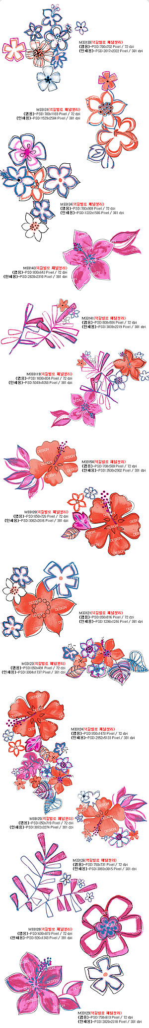Artcity hand painted fashion flowers pattern psd layered material