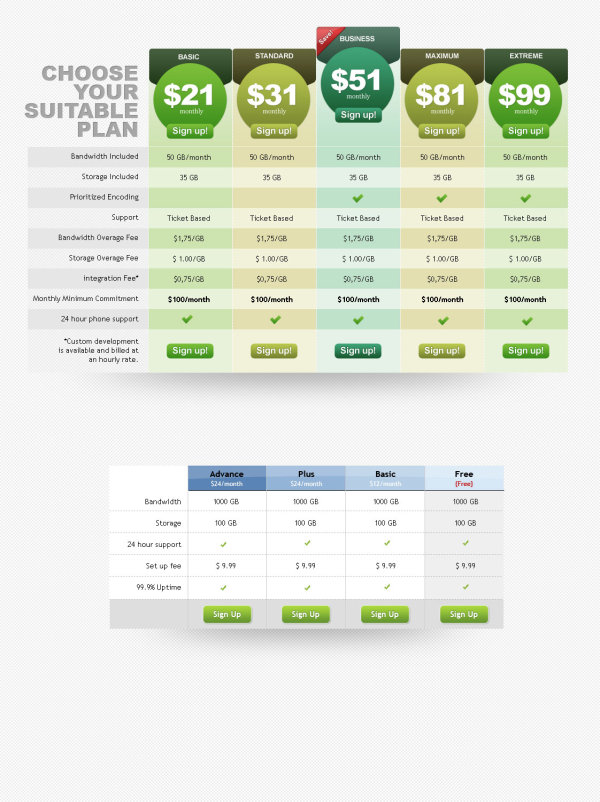 Price Service display table psd material