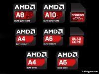 AMD Advanced Micro Devices 2013 LOGO vector material