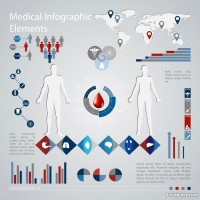 Medical infographics 04 vector material