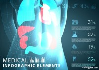Medical infographics 05 vector material