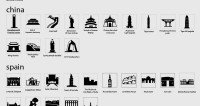 250 World Landmarks icon to download
