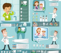 Vector material of cartoon dental care poster