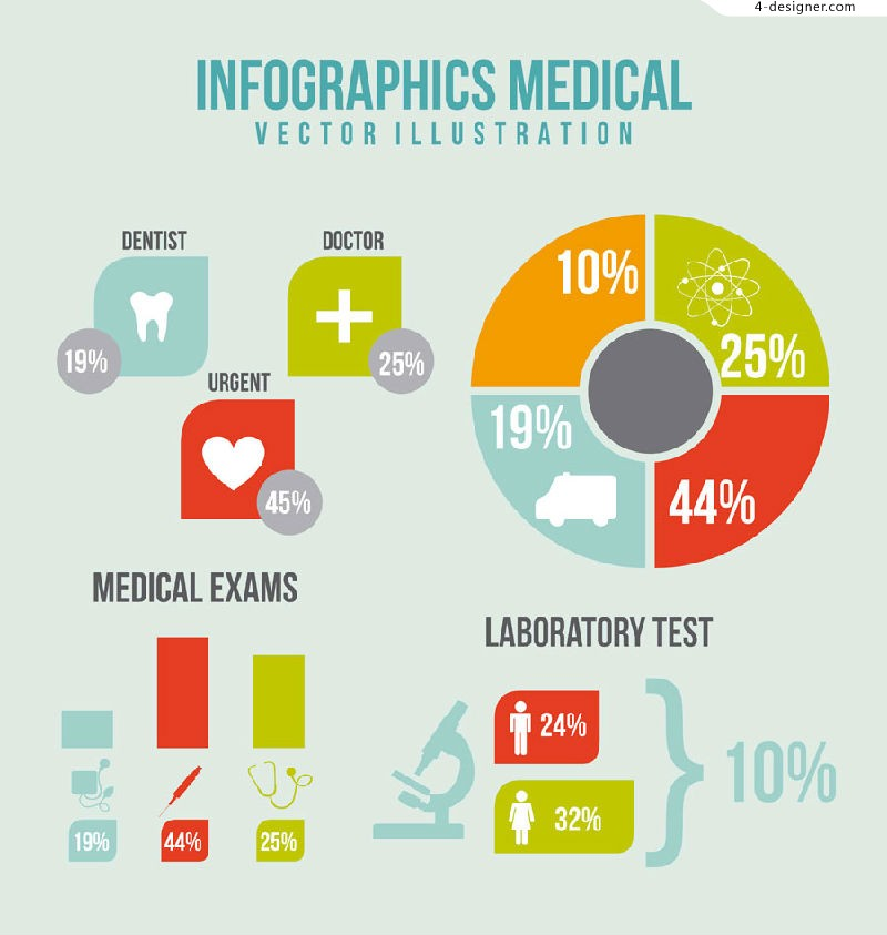 Vector material of color medical information chart