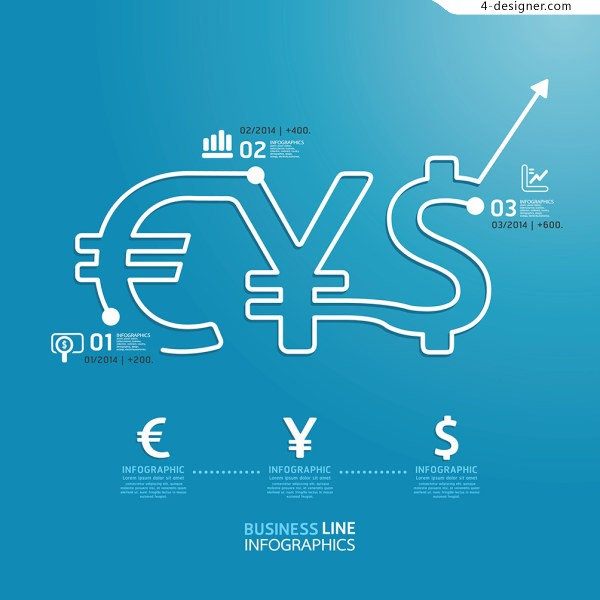 Currency Information Vector