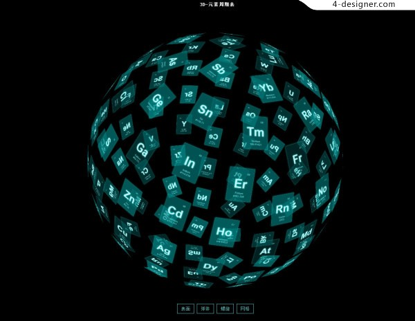 Cool 3D Animation amazing HTML5 3D periodic table