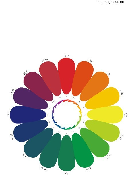 Practical chromatography with 16 color ring design PSD layered material