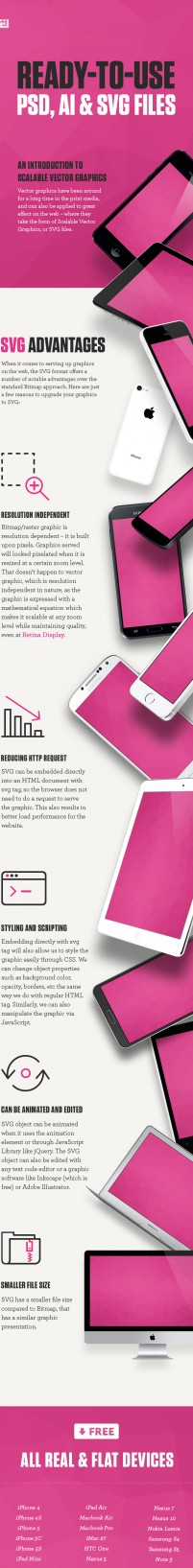 Model iphone ipad andriod psd AI template