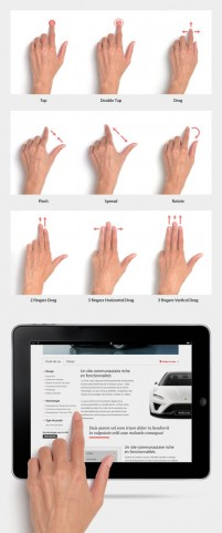 Touch screen operation gesture