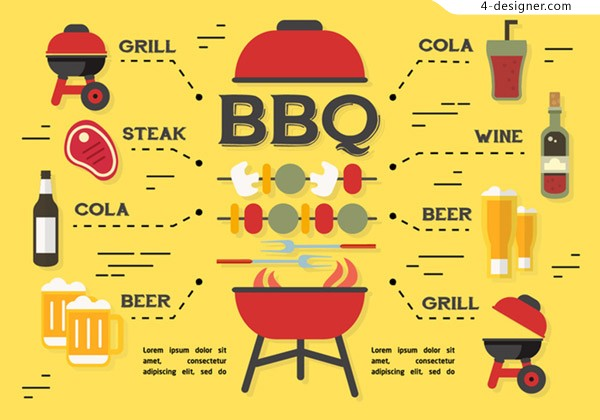 BBQ barbecue products