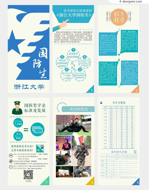 Enrollment folding of Zhejiang University