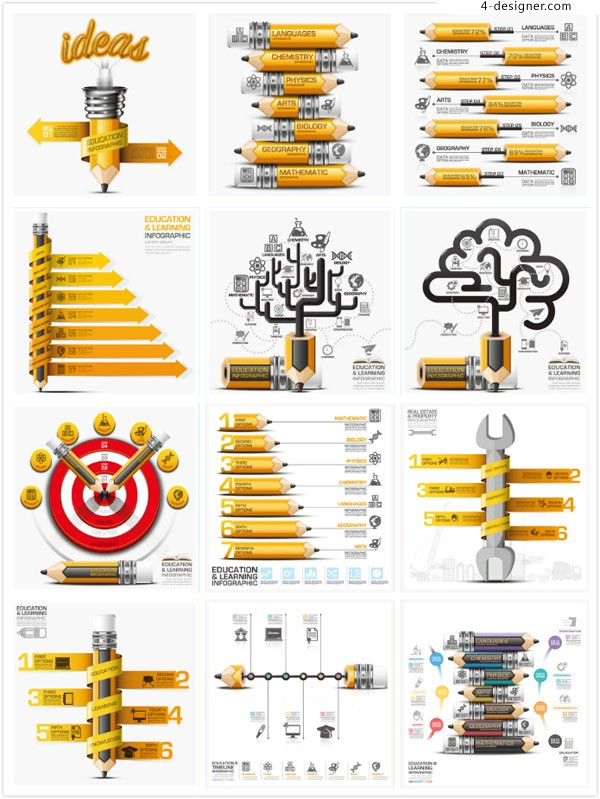 Pencil business information chart