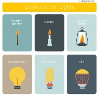 Lighting history vector