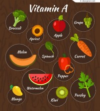 Fruits and vegetables containing vitamin A