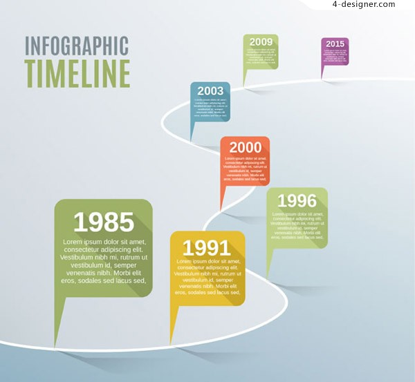 Time axis business information graph