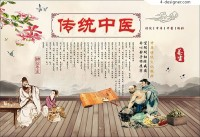 Traditional Chinese medicine health promotion Poster