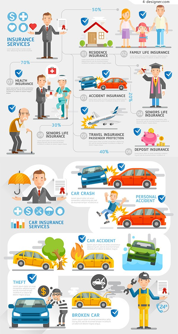 Automobile insurance business vector