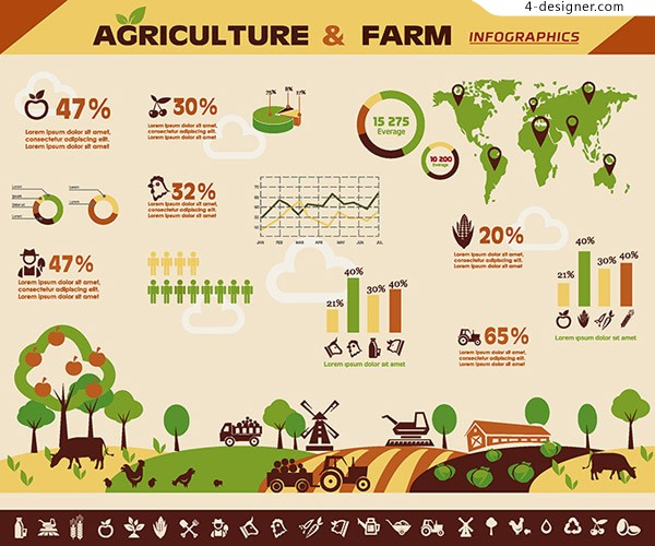 Farms and information charts