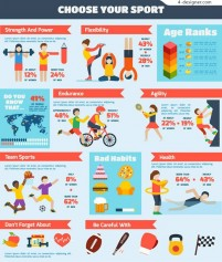 Sports fitness information map
