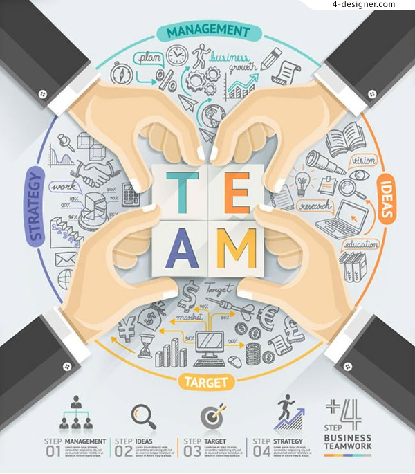 Team collaboration information map