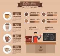 Coffee shop business information map