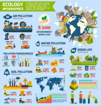Creative ecology information map