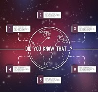 Earth knowledge information map