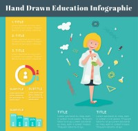 Educational information map vector