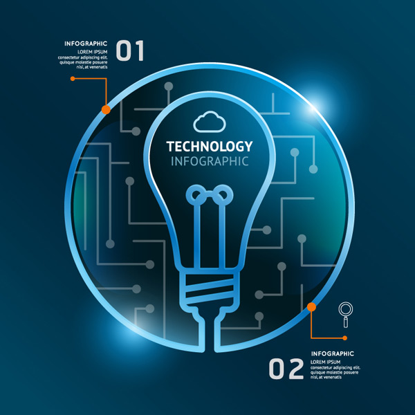 Lamp science and technology information map
