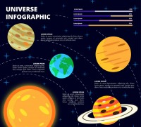 Star Universe information map