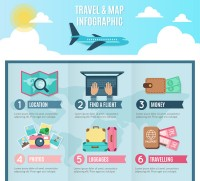 Travel vacation information map