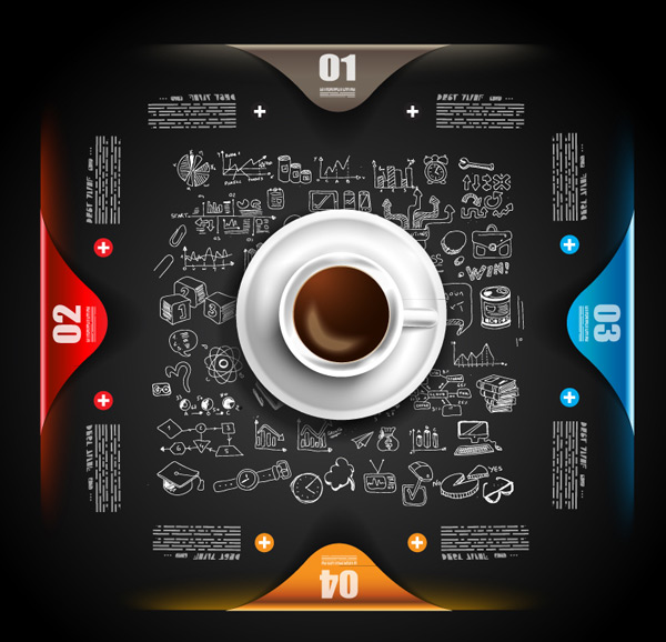 Coffee business information map