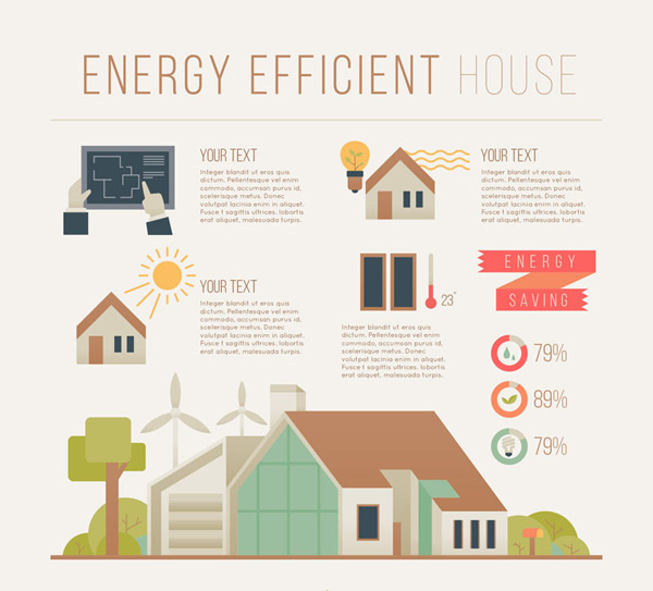 Energy saving residential information map