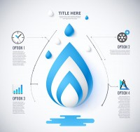 Water drop information chart