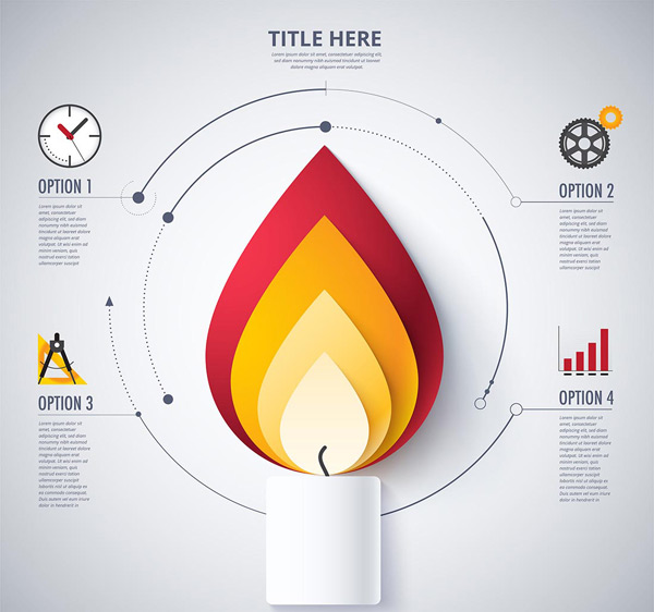 Candle flame chart