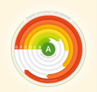 Energy effect information map