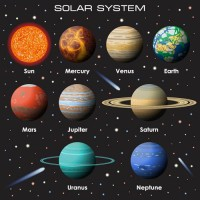 Planetary themes of the solar system