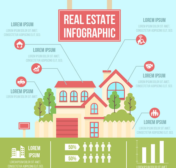 Villa real estate information map