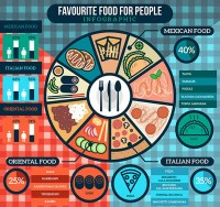 Food business information map