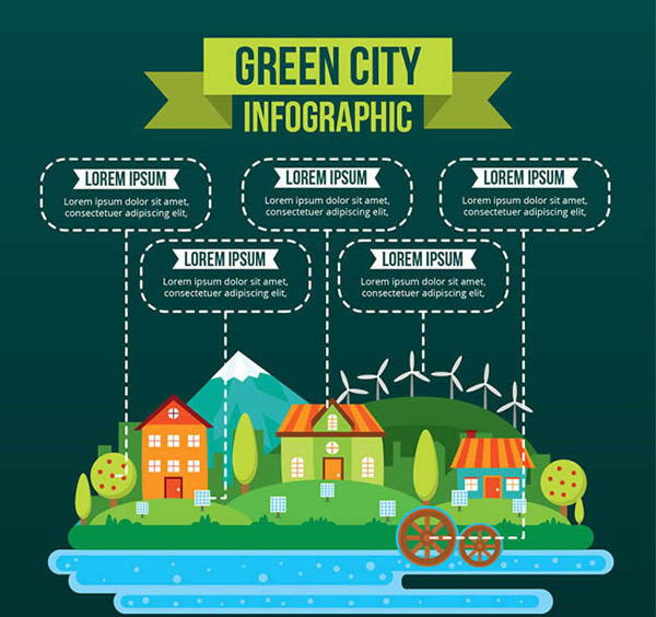 Green city information map